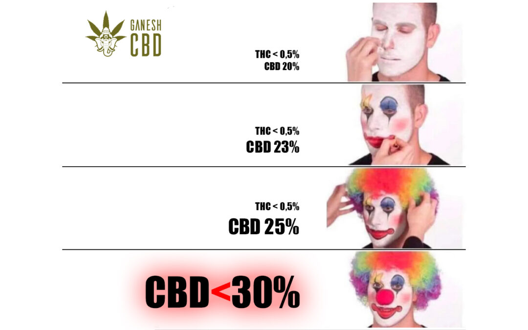 Solo da GaneshCBD Marijuana Legale CBD